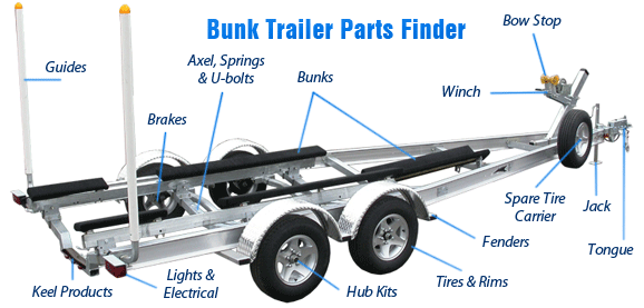 boat-trailer-bunks-parts-names